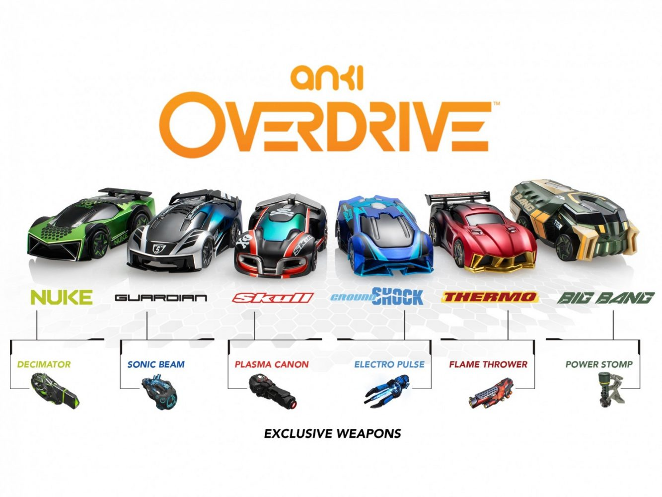 remote controls cars with Anki Overdrive Review on Bmw 320 2018 likewise Renault 19 a1251280211b2983716 orig moreover Ls Tdi Specification 1308 in addition Hl3839 Radio Control Tank Us M41a3 Walker Bulldog 116 Scale Bb Shooting Model 676 P as well Lt Royale 1 6 Specification 587.